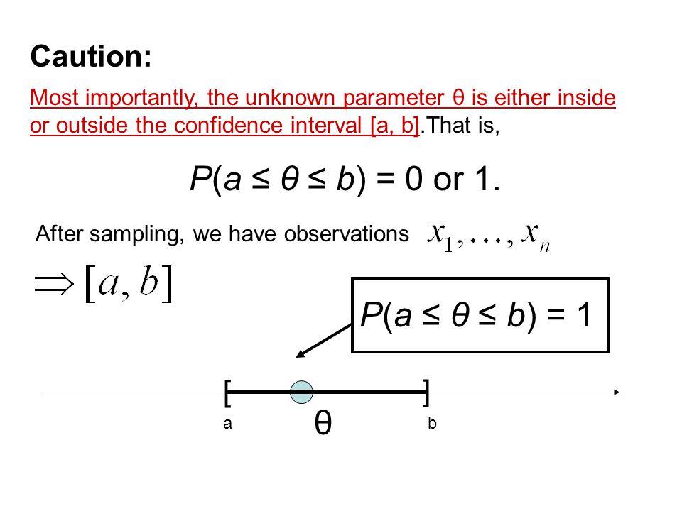 P(a ≤ θ ≤ b) = 0 or 1. P(a ≤ θ ≤ b) = 1 θ Caution: [